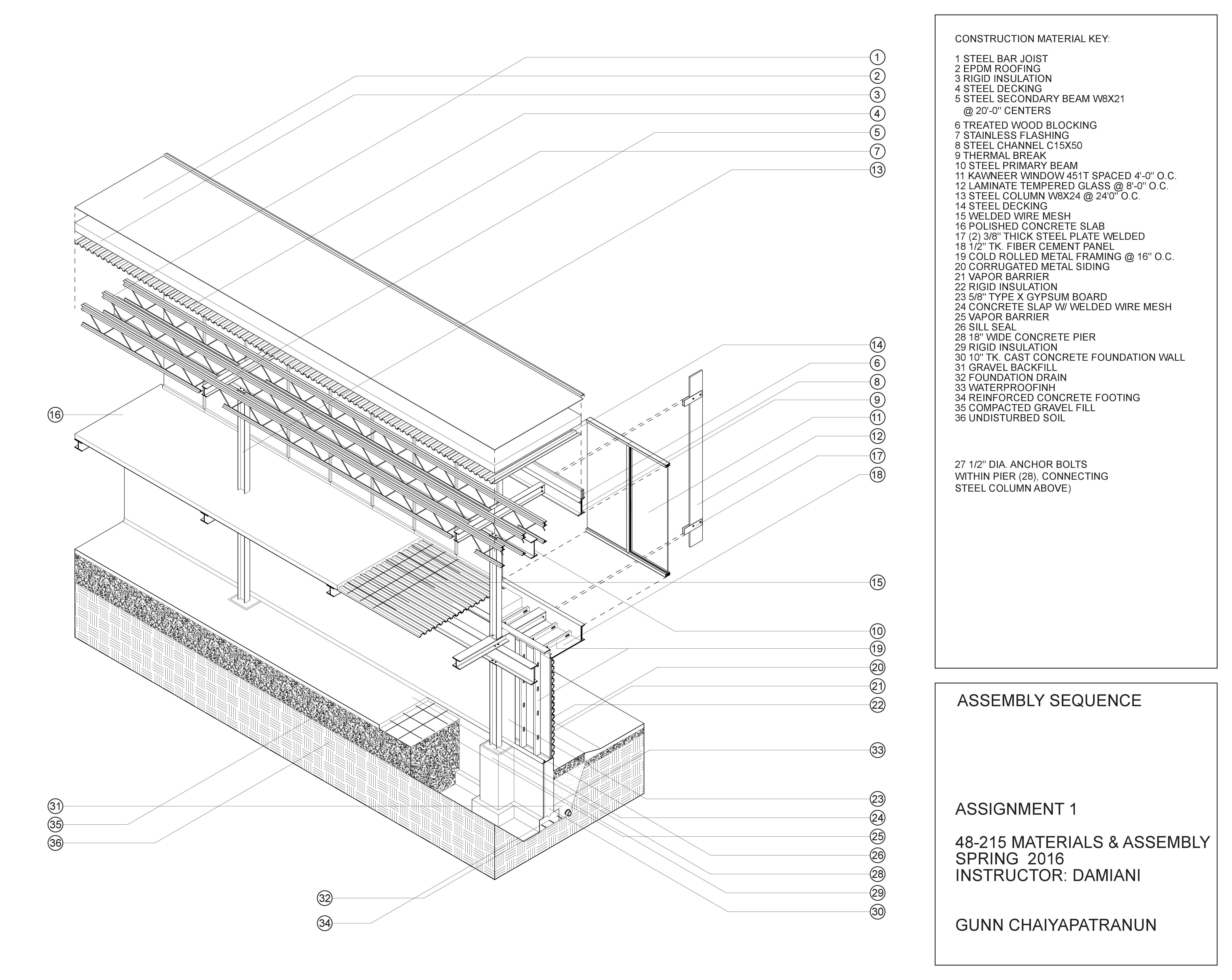 Materials Amp Assembly Gunn Chaiyapatranun